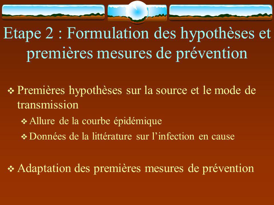 Etape 2 : Formulation des hypothèses et premières mesures de prévention