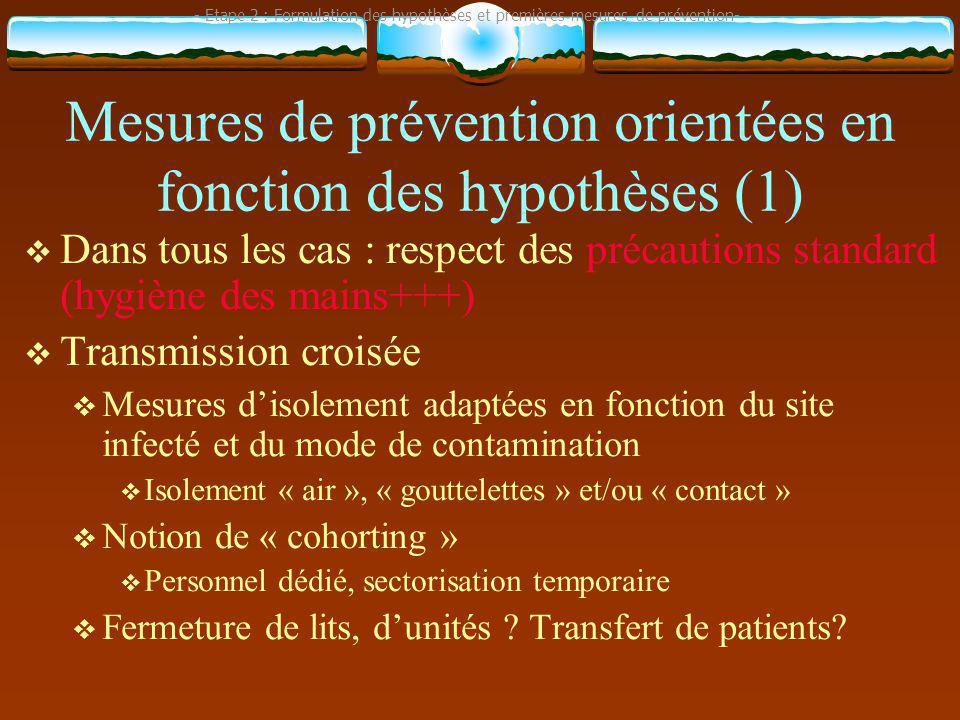 Mesures de prévention orientées en fonction des hypothèses (1)