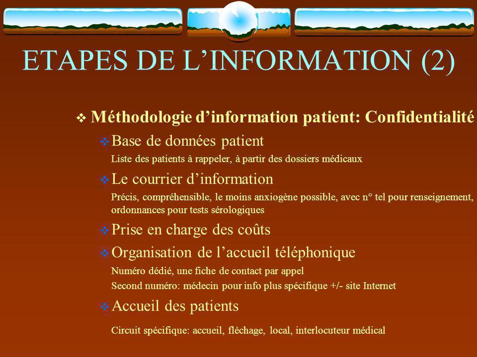 ETAPES DE L'INFORMATION (2)