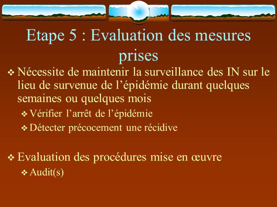 Etape 5 : Evaluation des mesures prises