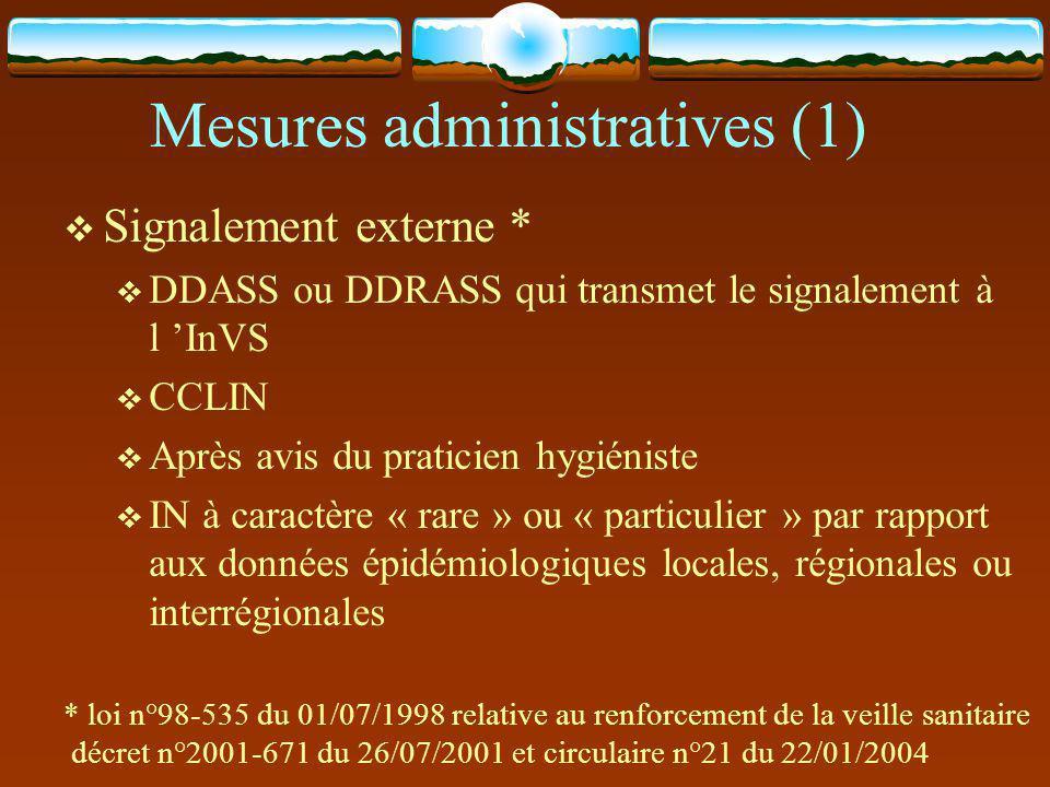 Mesures administratives (1)