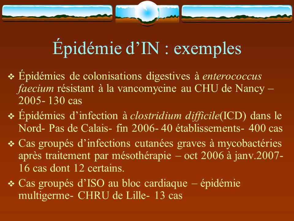 Épidémie d'IN : exemples