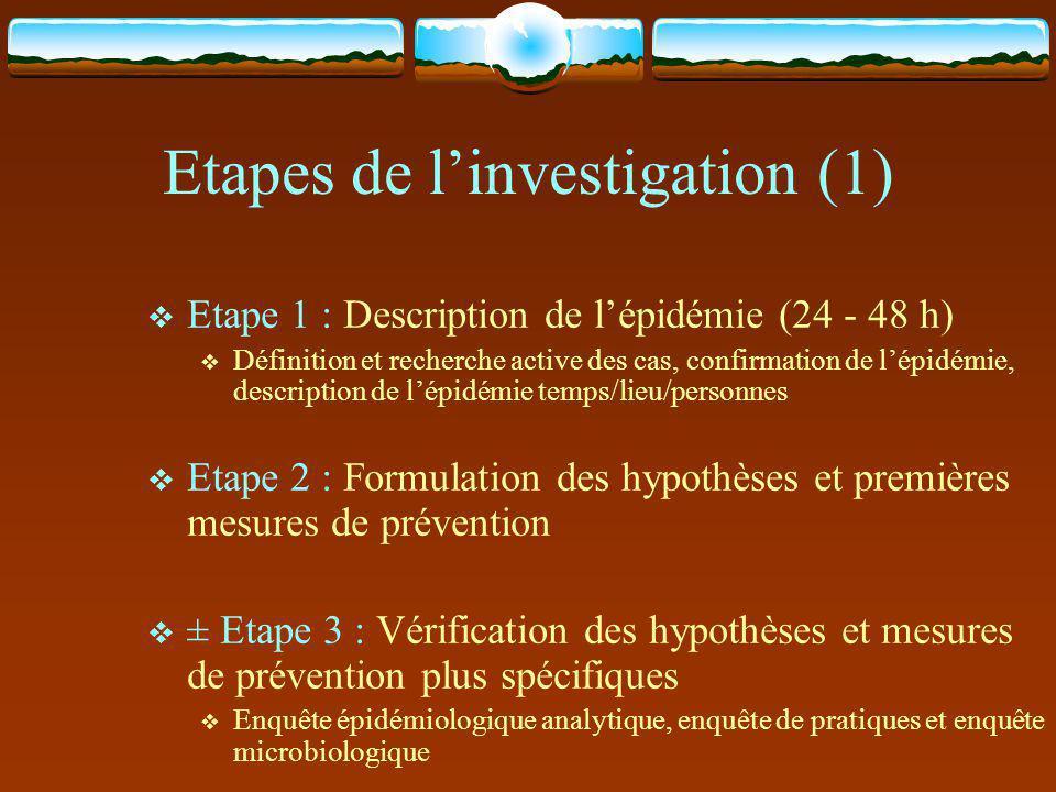 Etapes de l'investigation (1)