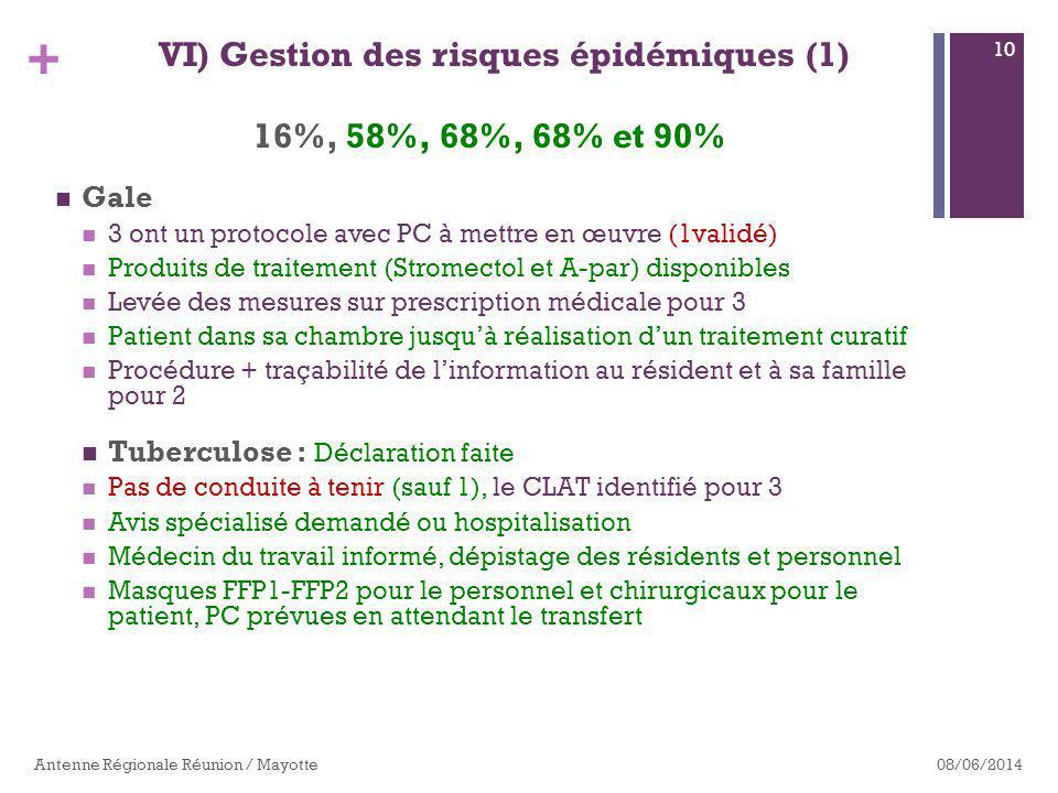 VI) Gestion des risques épidémiques (1)