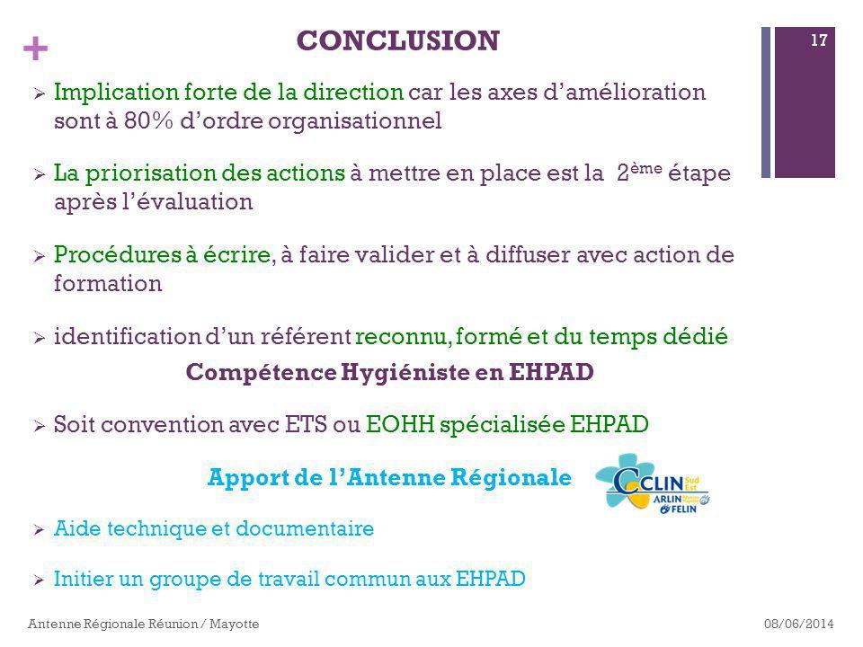 Compétence Hygiéniste en EHPAD Apport de l'Antenne Régionale