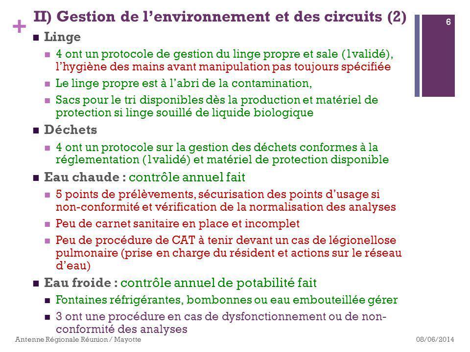 II) Gestion de l'environnement et des circuits (2)