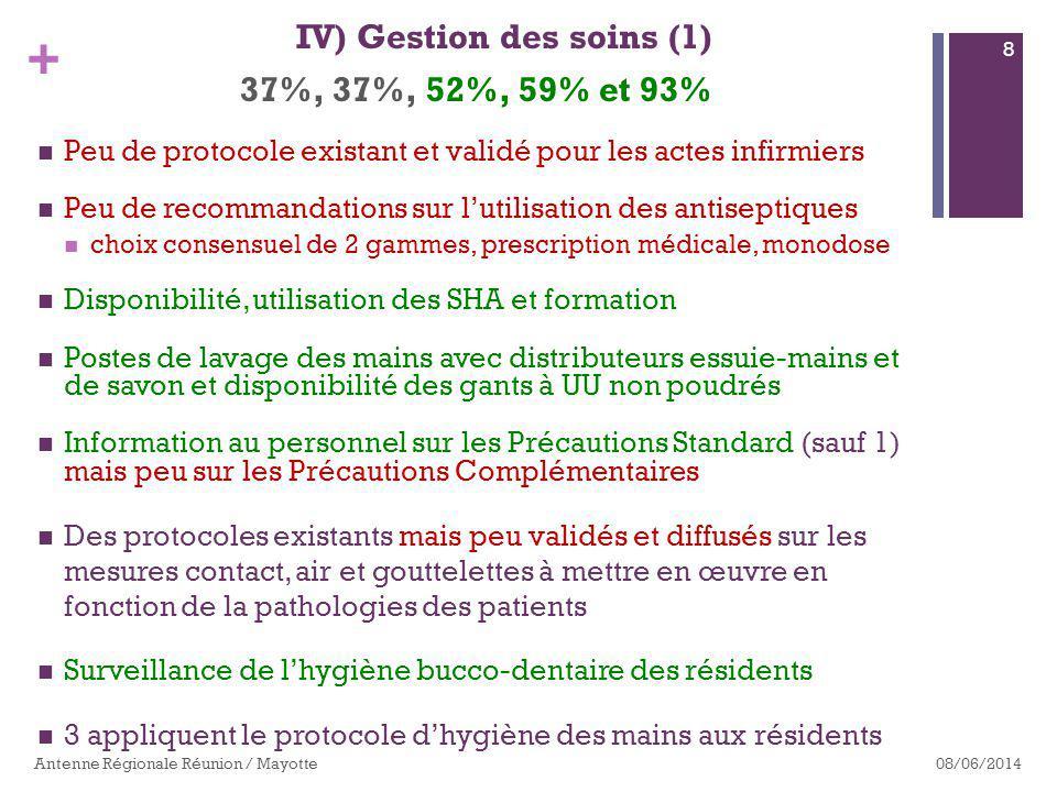 IV) Gestion des soins (1)