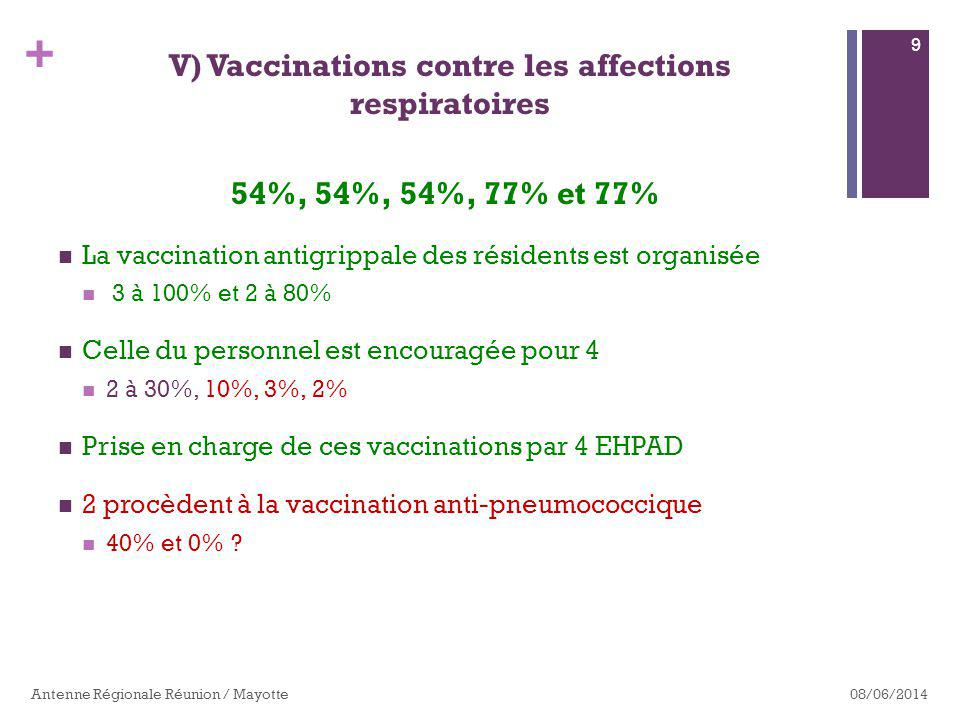 V) Vaccinations contre les affections respiratoires
