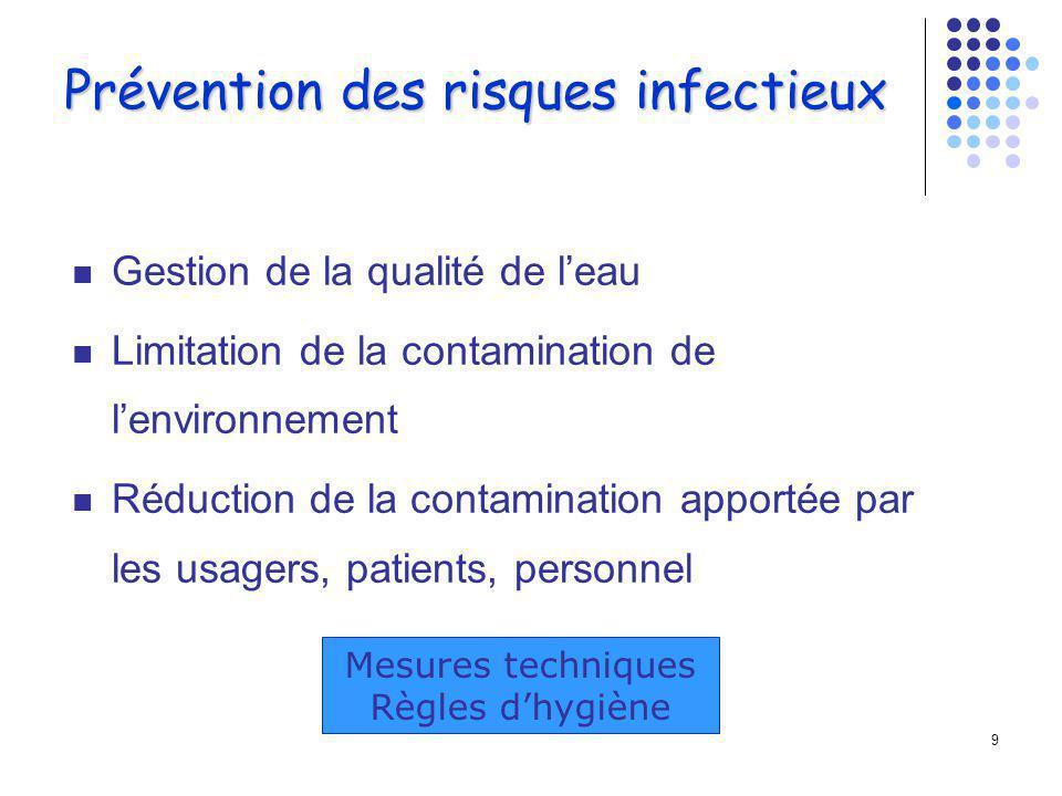 Prévention des risques infectieux