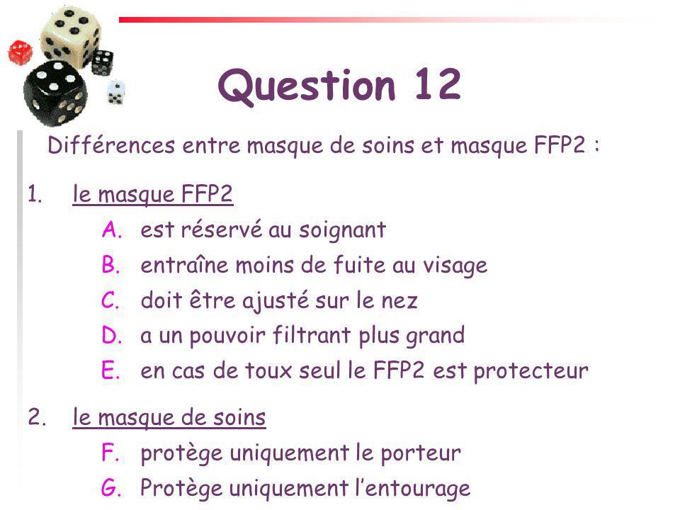 Question 12 Différences entre masque de soins et masque FFP2 :