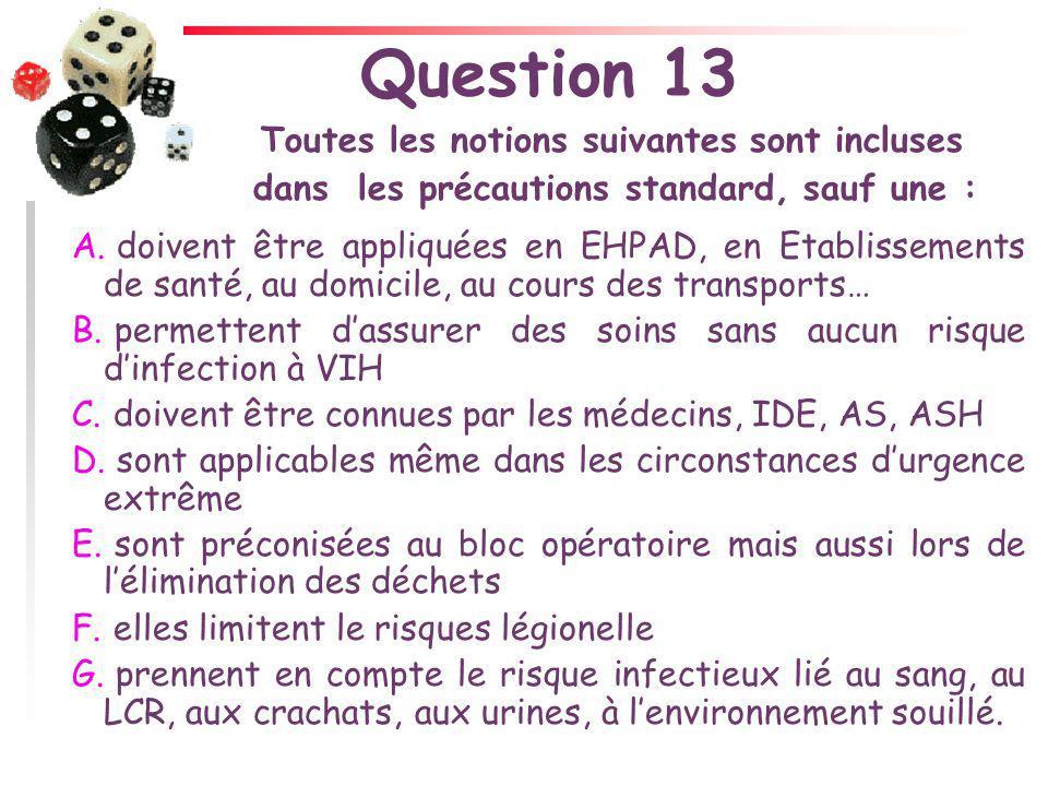 Question 13 Toutes les notions suivantes sont incluses