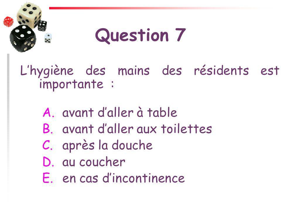 Question 7 L'hygiène des mains des résidents est importante :
