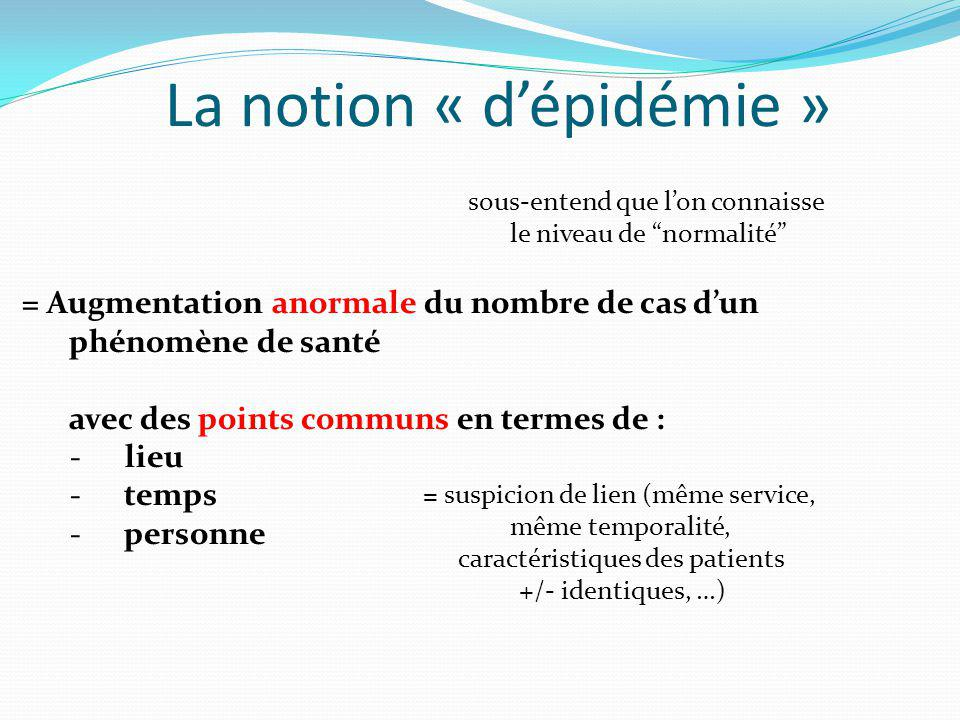La notion « d'épidémie »