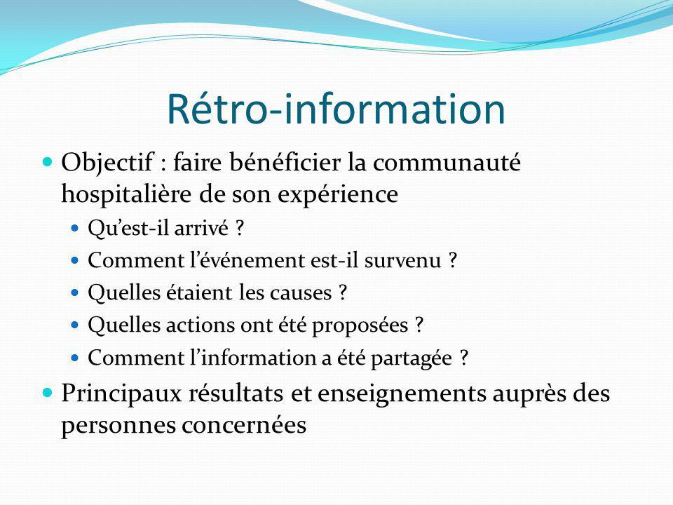 Rétro-information Objectif : faire bénéficier la communauté hospitalière de son expérience. Qu'est-il arrivé