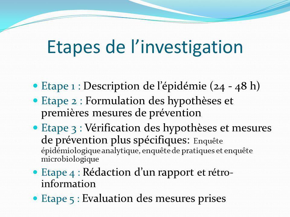 Etapes de l'investigation