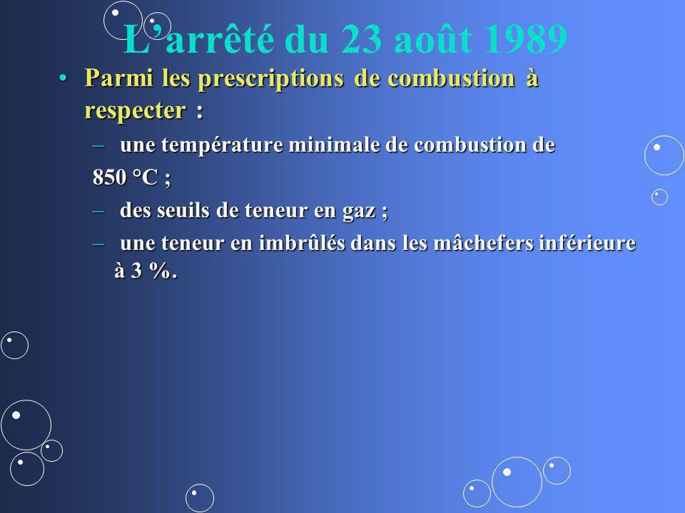 L'arrêté du 23 août 1989 Parmi les prescriptions de combustion à respecter : une température minimale de combustion de.