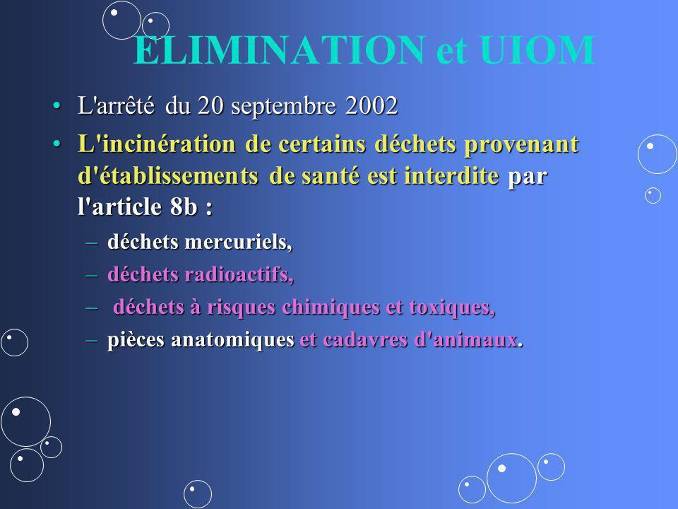 ELIMINATION et UIOM L arrêté du 20 septembre 2002