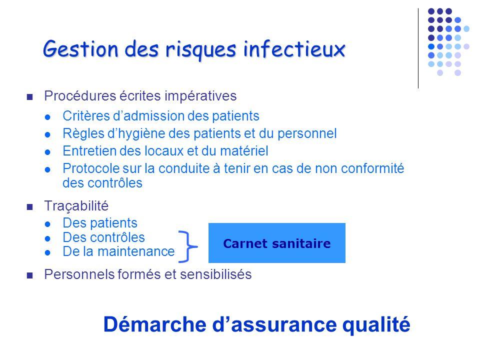 Gestion des risques infectieux