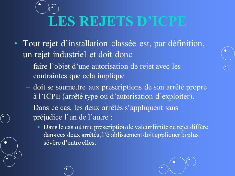 LES REJETS D'ICPE Tout rejet d'installation classée est, par définition, un rejet industriel et doit donc.