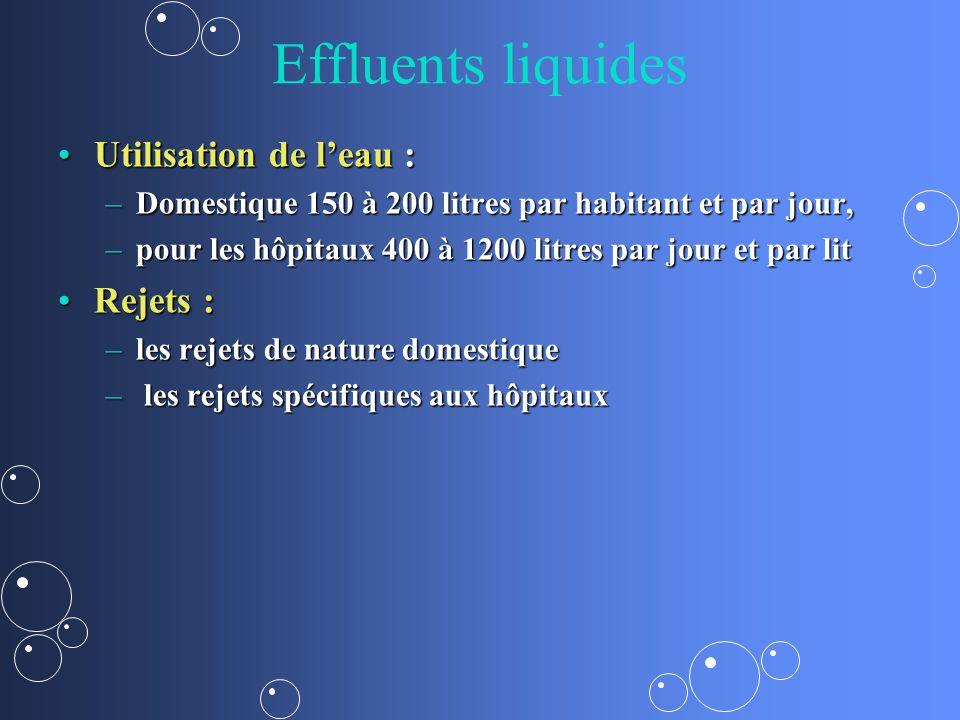 Effluents liquides Utilisation de l'eau : Rejets :
