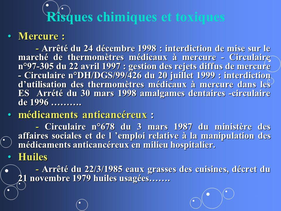 Risques chimiques et toxiques