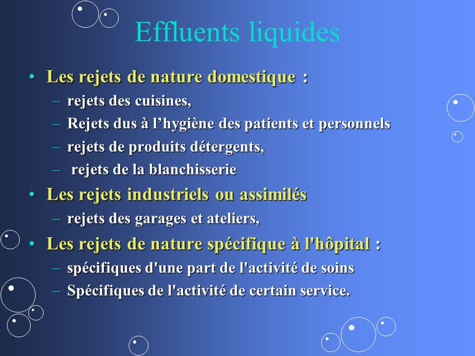Effluents liquides Les rejets de nature domestique :