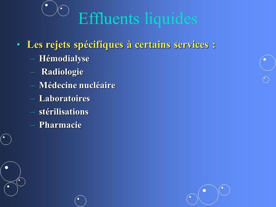 Effluents liquides Les rejets spécifiques à certains services :