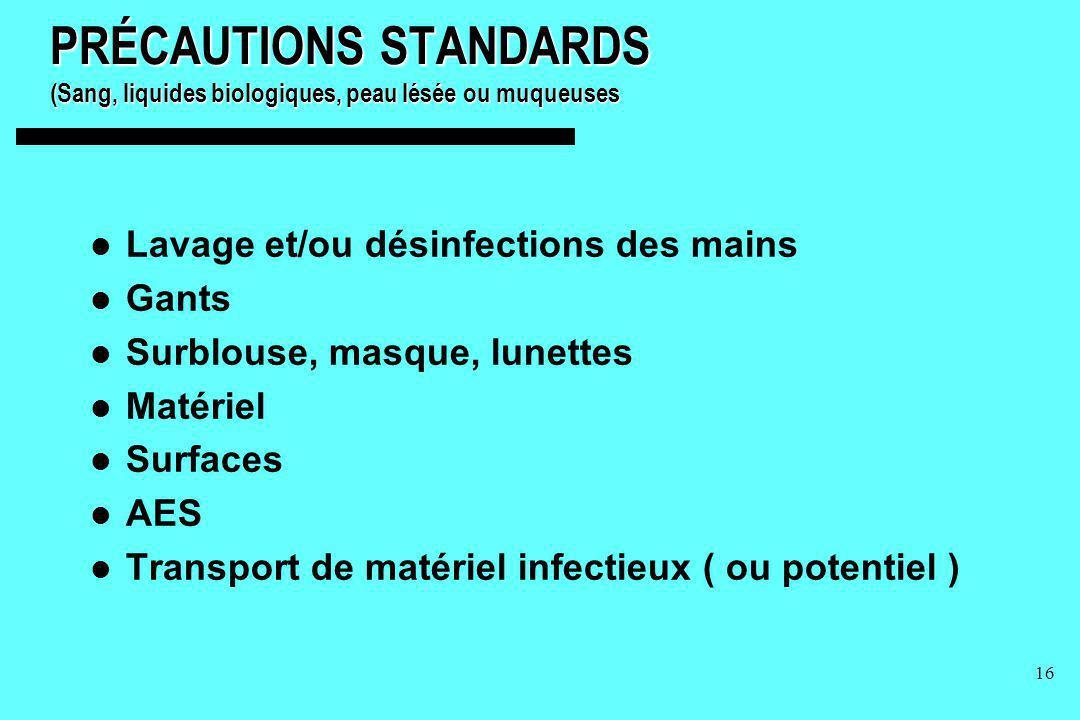 PRÉCAUTIONS STANDARDS (Sang, liquides biologiques, peau lésée ou muqueuses