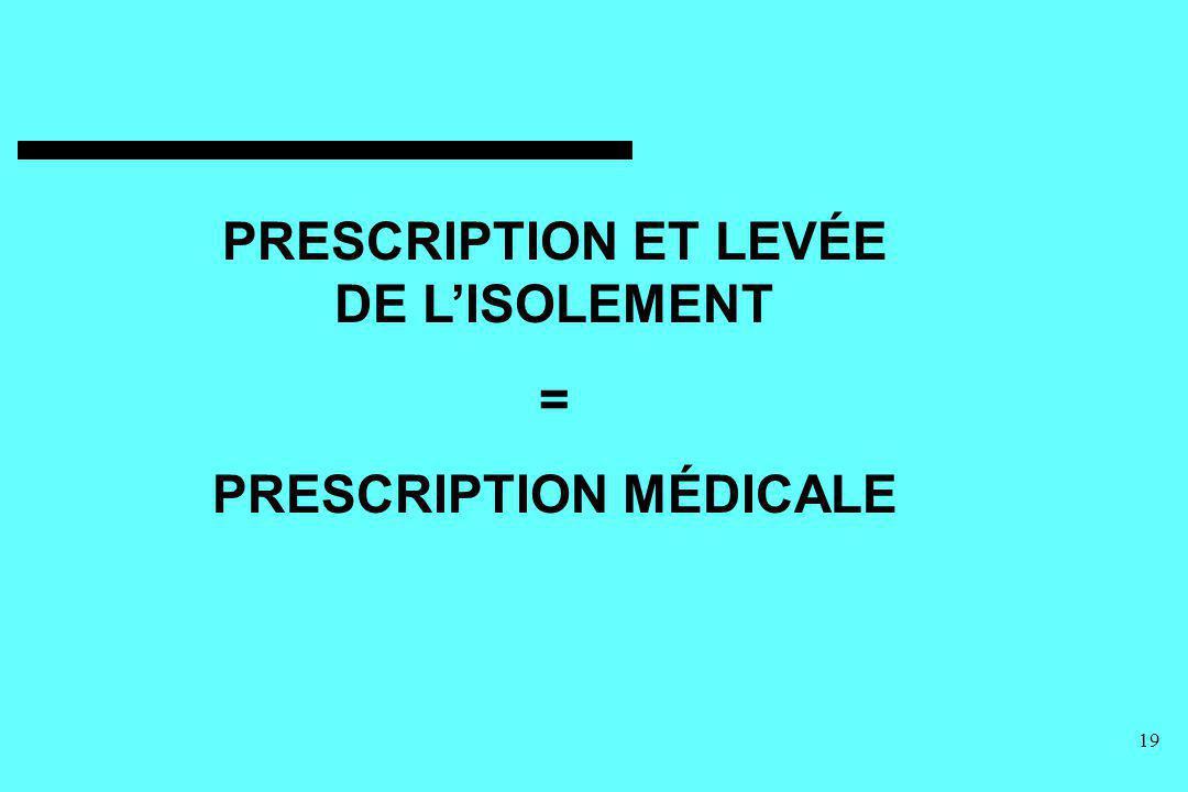 PRESCRIPTION ET LEVÉE DE L'ISOLEMENT PRESCRIPTION MÉDICALE