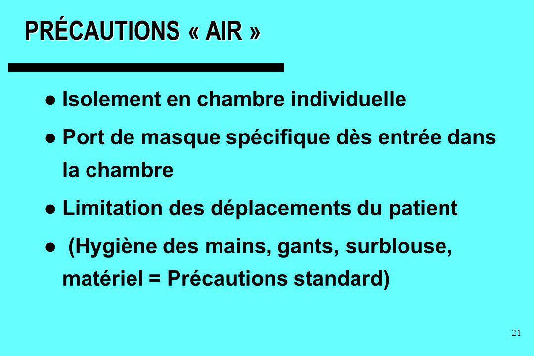 PRÉCAUTIONS « AIR » Isolement en chambre individuelle