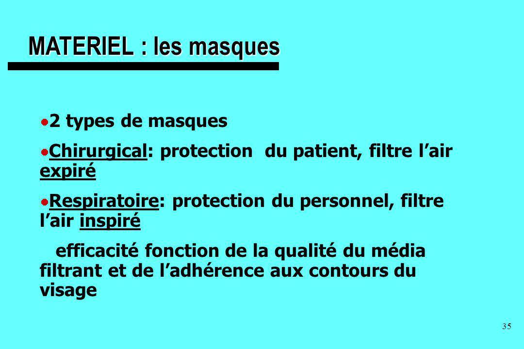 MATERIEL : les masques 2 types de masques