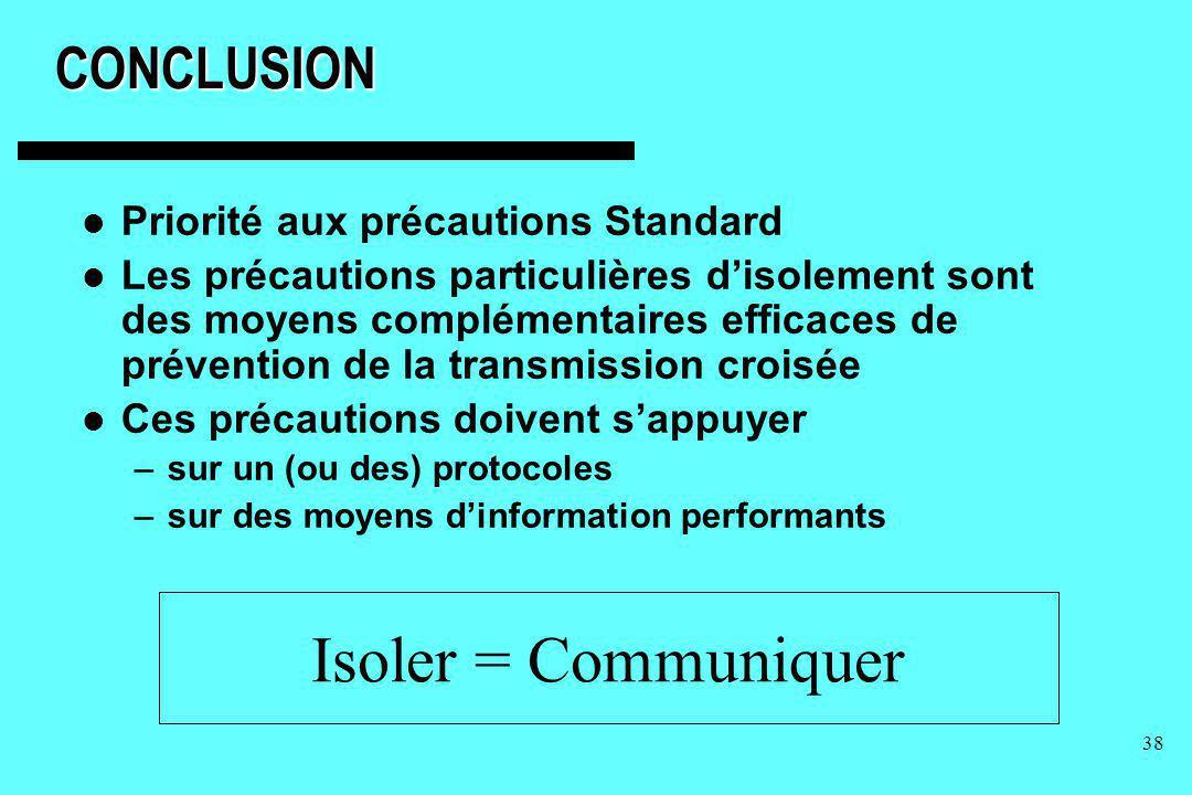 Isoler = Communiquer CONCLUSION Priorité aux précautions Standard
