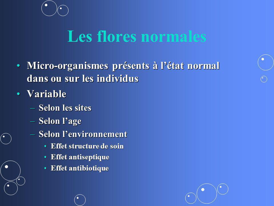 Les flores normales Micro-organismes présents à l'état normal dans ou sur les individus. Variable.