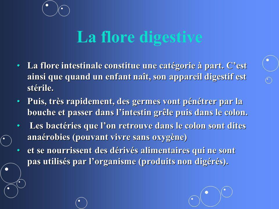 La flore digestive La flore intestinale constitue une catégorie à part. C'est ainsi que quand un enfant naît, son appareil digestif est stérile.