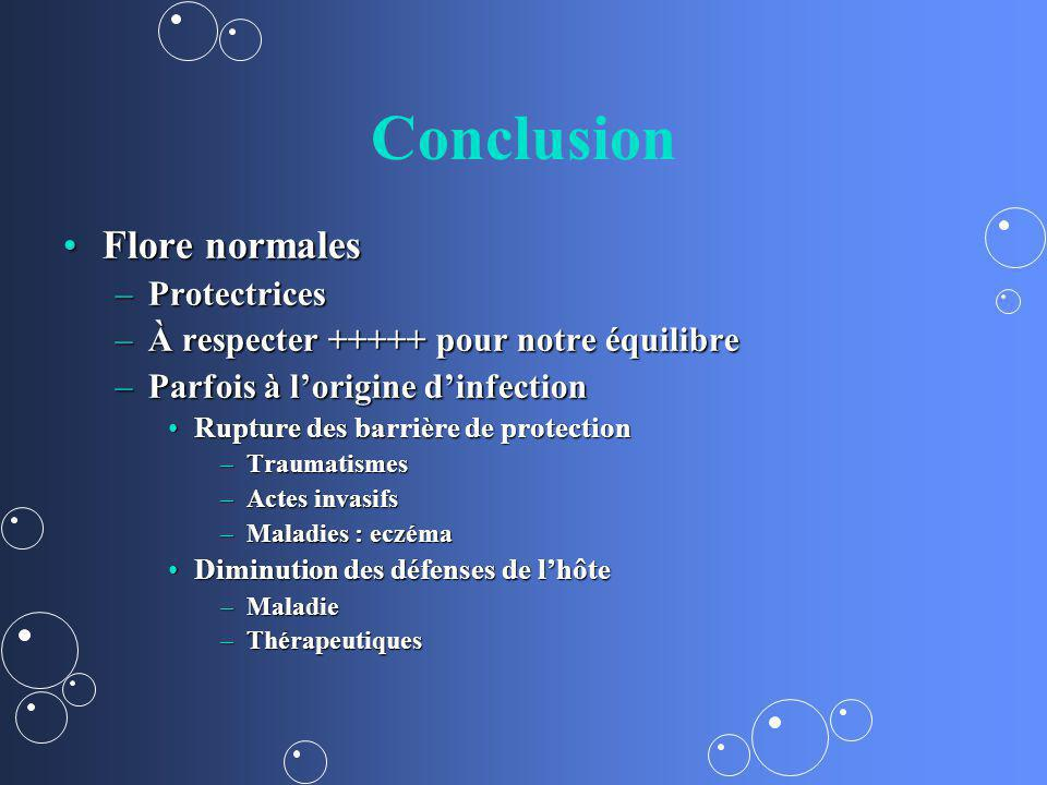 Conclusion Flore normales Protectrices