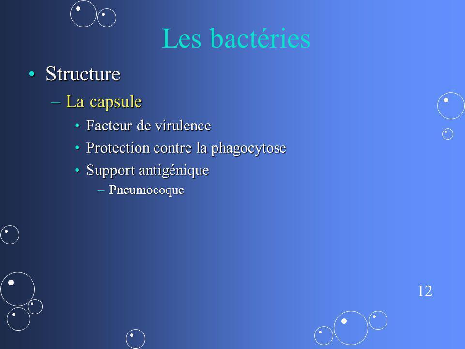 Les bactéries Structure La capsule Facteur de virulence