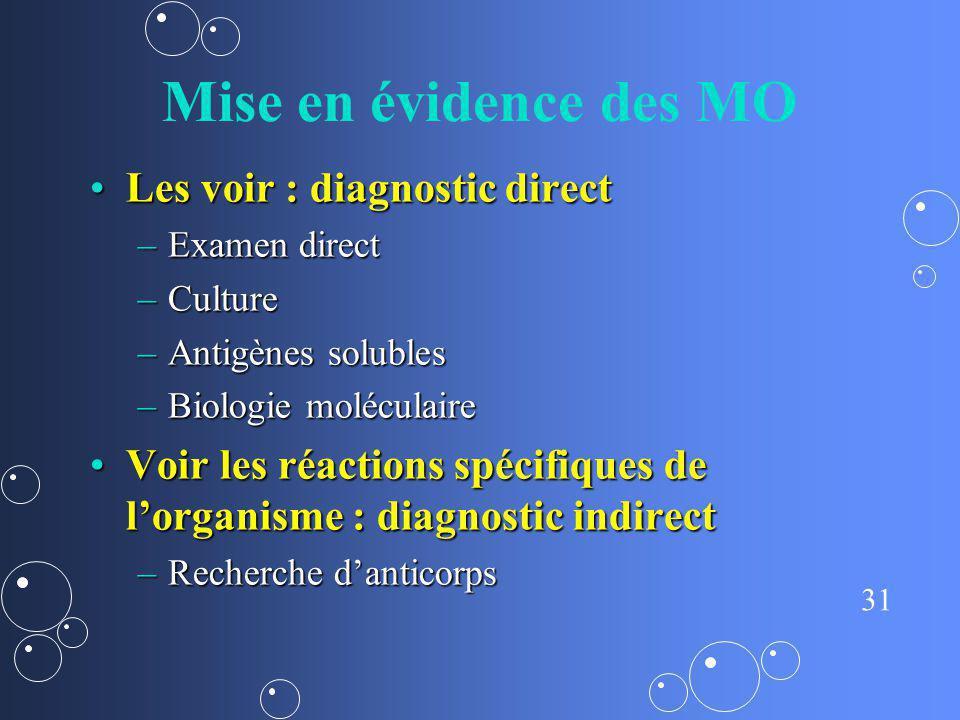 Mise en évidence des MO Les voir : diagnostic direct