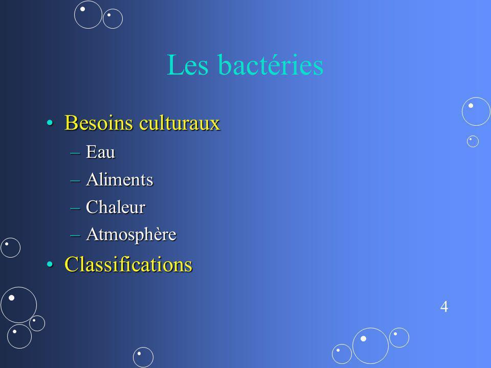 Les bactéries Besoins culturaux Classifications Eau Aliments Chaleur