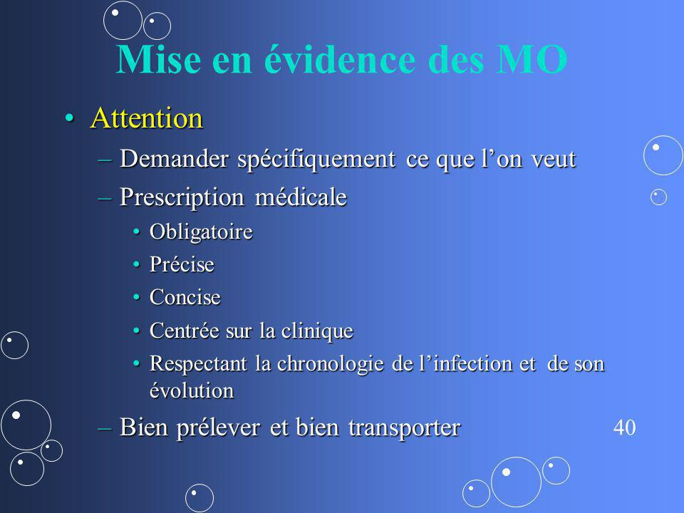 Mise en évidence des MO Attention
