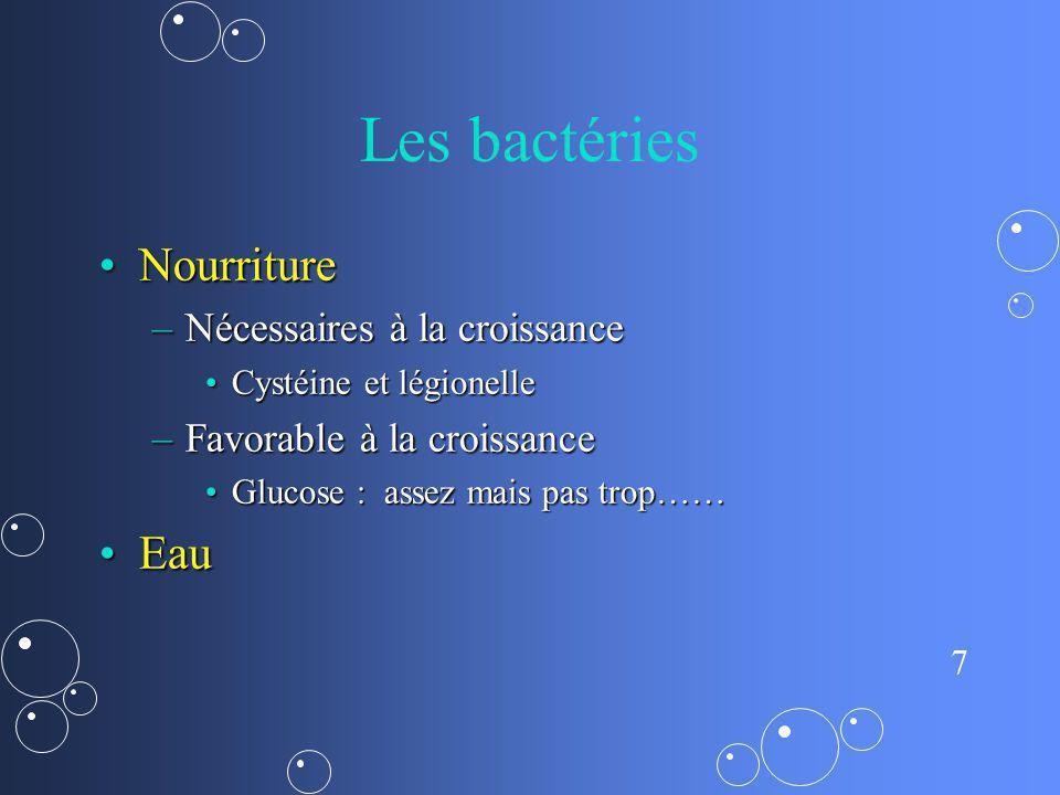 Les bactéries Nourriture Eau Nécessaires à la croissance