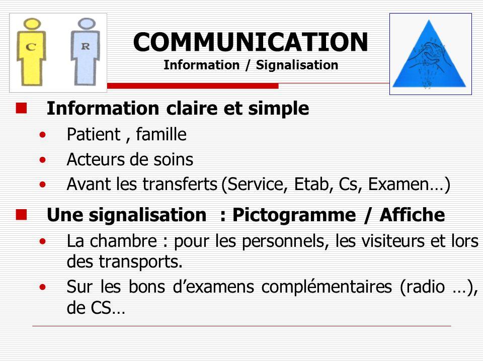 COMMUNICATION Information / Signalisation