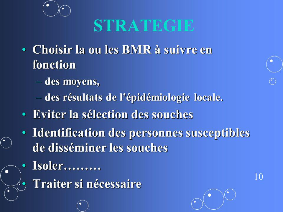 STRATEGIE Choisir la ou les BMR à suivre en fonction