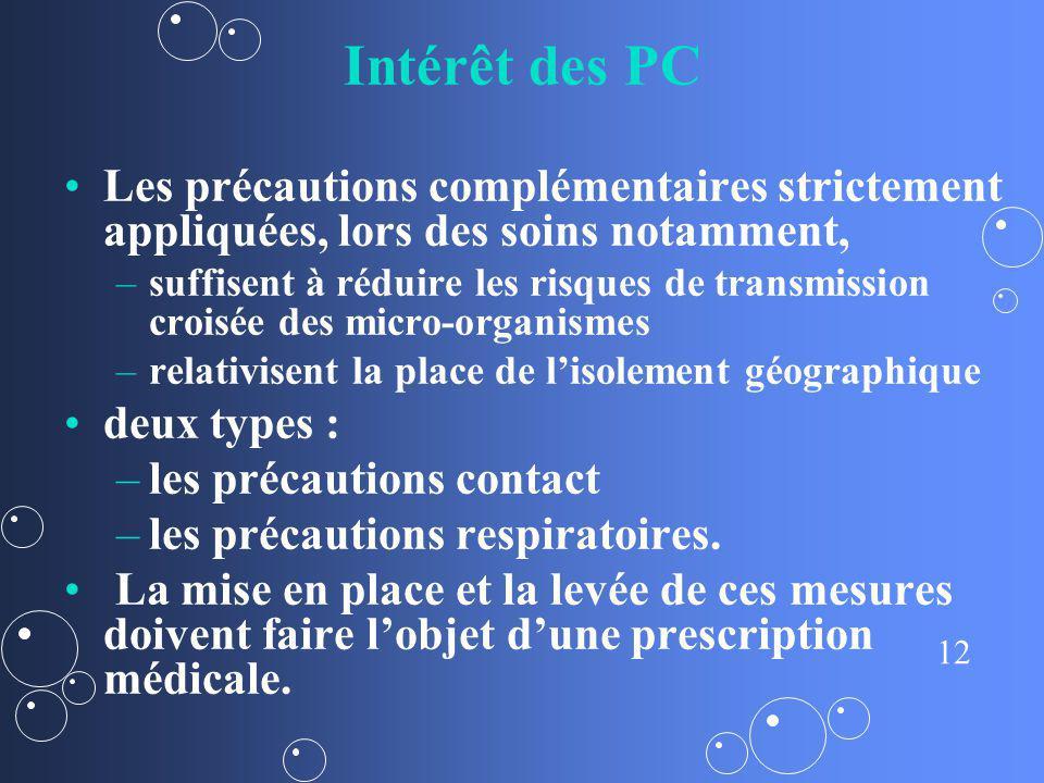 Intérêt des PC Les précautions complémentaires strictement appliquées, lors des soins notamment,
