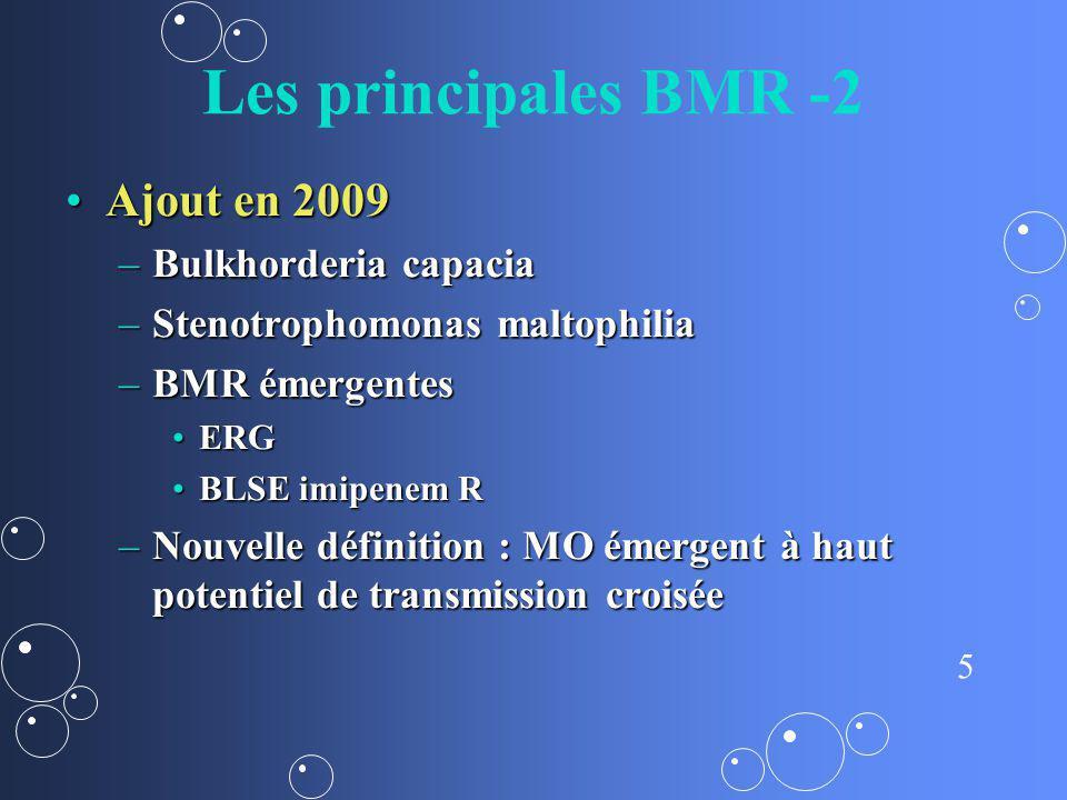 Les principales BMR -2 Ajout en 2009 Bulkhorderia capacia