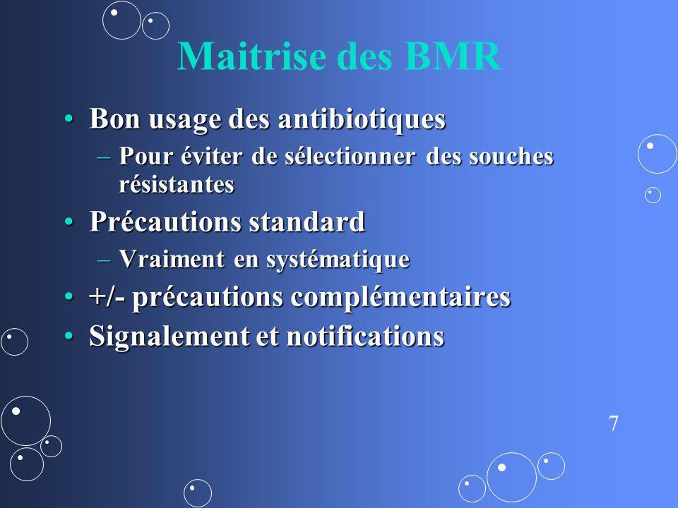 Maitrise des BMR Bon usage des antibiotiques Précautions standard