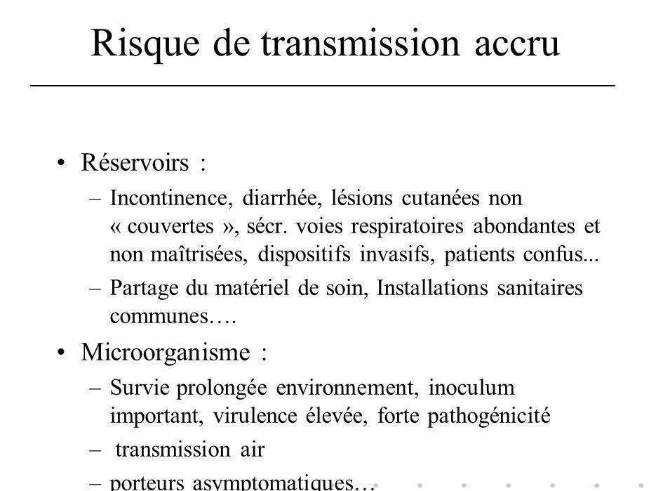 Risque de transmission accru