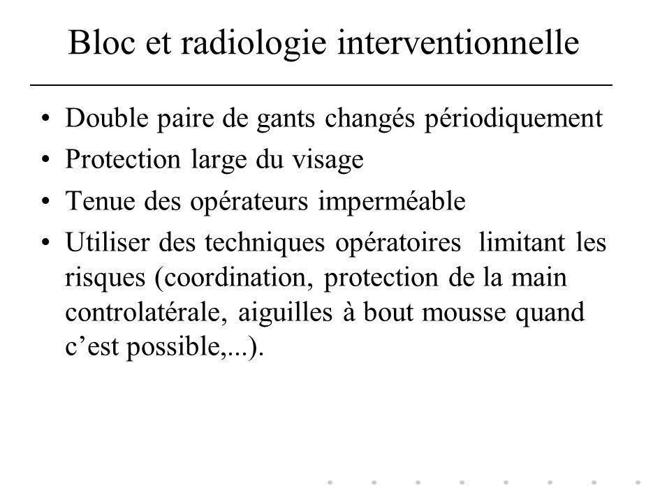 Bloc et radiologie interventionnelle