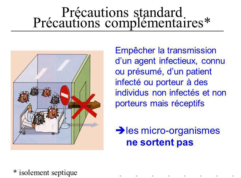 Précautions standard Précautions complémentaires*