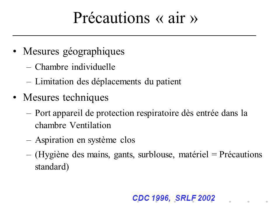 Précautions « air » Mesures géographiques Mesures techniques