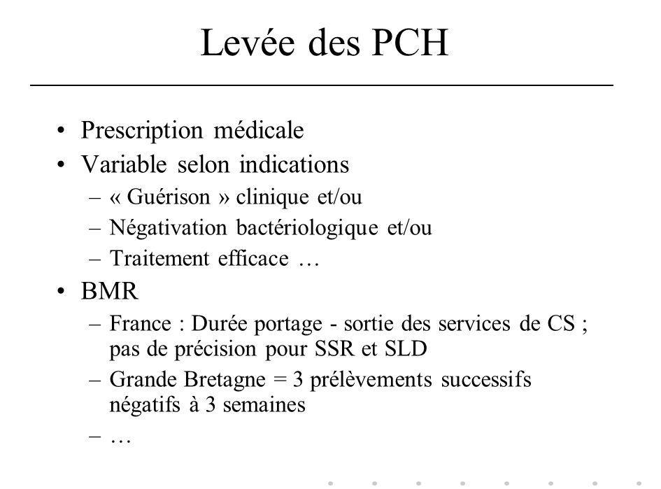 Levée des PCH Prescription médicale Variable selon indications BMR